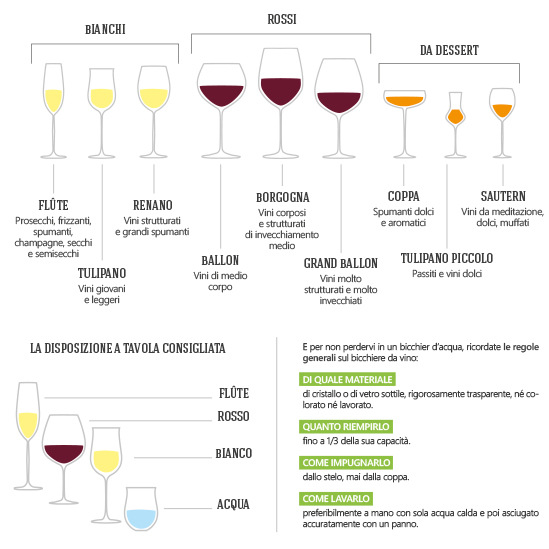 1-bicchiere_giusto_vino